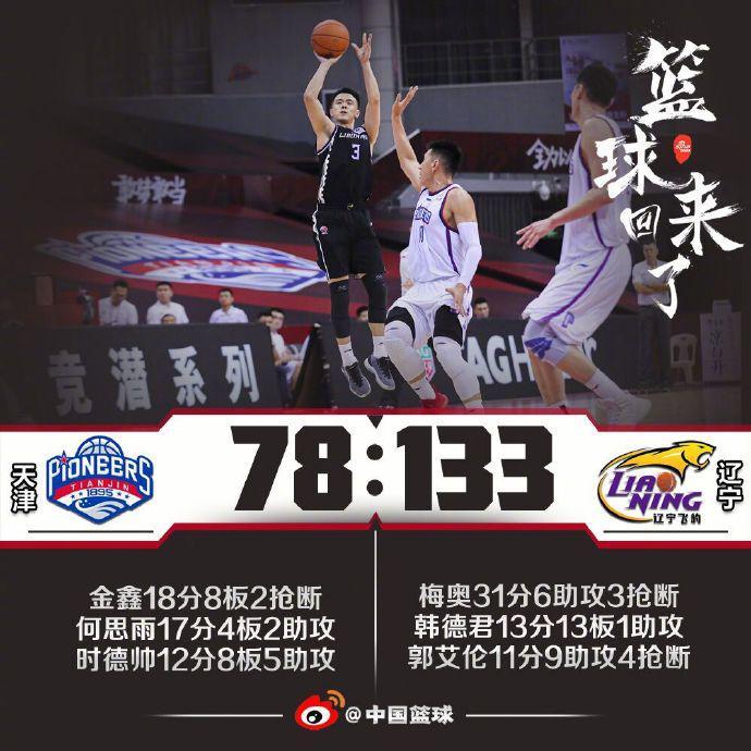 19記三分!遼寧55分狂勝天津 創賽季最大分差