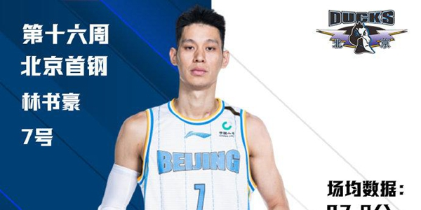林書豪場均27+6+5 攜手王哲林當選周最佳球員