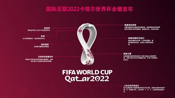 2022世界杯舉辦城市卡塔爾 首次在卡塔爾和中東國家境內舉行